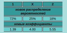 Система работы букмекерских контор [PUNIQRANDLINE-(au-dating-names.txt) 35