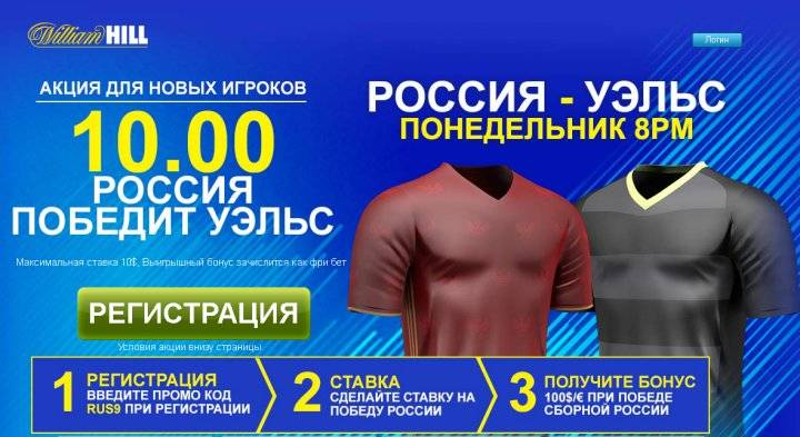 William Hill: Ставки на Россия - Уэльс