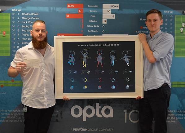 Perform Group готовит революцию в визуализации футбола