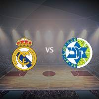 Прогноз Реал - Маккаби 13 января 2017