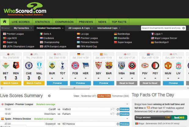 whoscored com