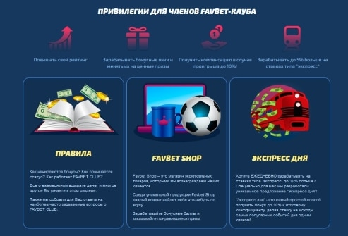 акции Favbet