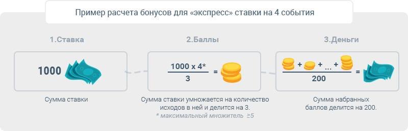 Пример Пари+