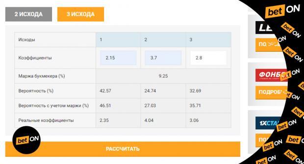 BetOn - это калькуляторы и программы онлайн для ставок на спорт