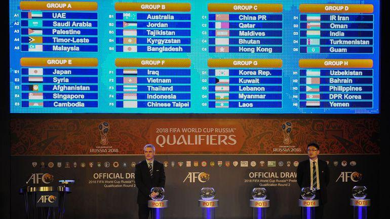 Россия футболу отборочные игры чемпионата по мира