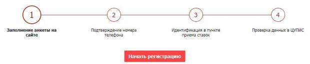 Тениси регистрация