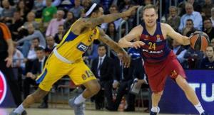Прогноз и ставка на игру Барселона – Маккаби Т-А 23 ноября 2017