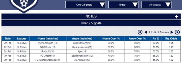Simple Soccer Stats com