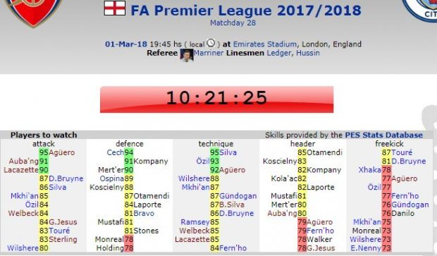 статистика football-lineups.com