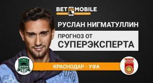 Прогноз на матч «Краснодар» — «Уфа» 17 марта 2018