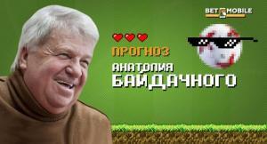 Прогноз и ставка на матч Азербайджан — Беларусь 23 марта