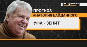 Прогноз на матч «Уфа» — «Зенит» 1 апреля