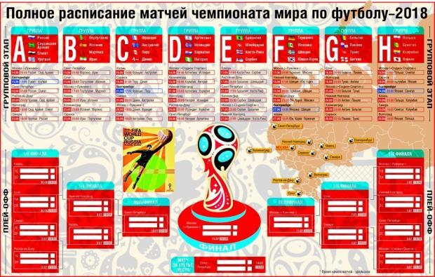 расписание Чемпионата мира