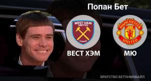 Прогноз и ставка на игру Вест Хэм — Манчестер Юнайтед