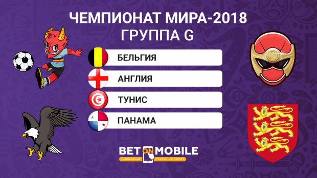Превью Группы G (Англия, Бельгия, Тунис, Панама) ЧМ-2018