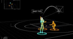 Букмекерские «вилки» в баскетболе
