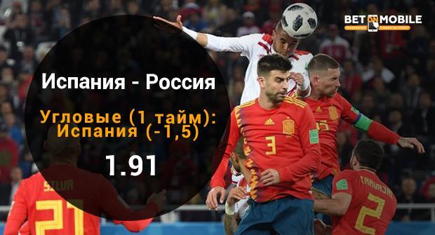 Испания - Россия прогноз на статистику