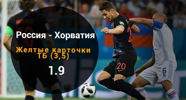 Россия - Хорватия ставки на статистику