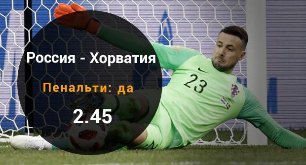 Россия - Хорватия ставка на пенальти