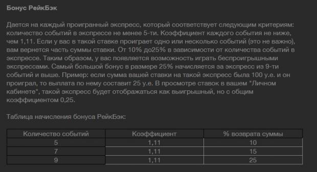 Букмекерклуб Рейк Бэк