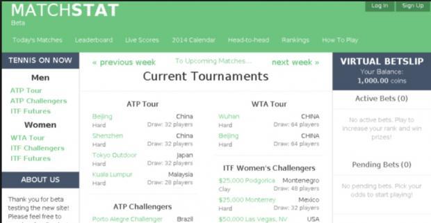 Matchstat сайт
