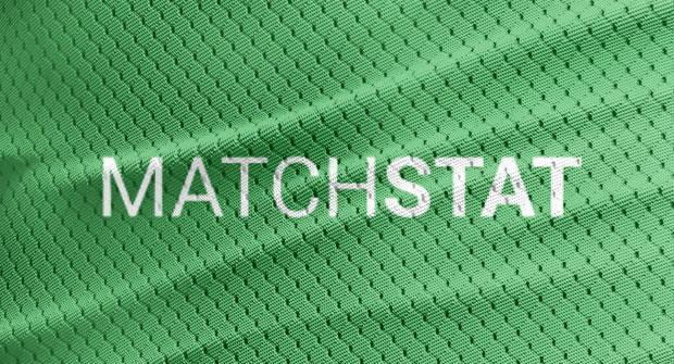 Matchstat.com: обзор сервиса теннисной статистики