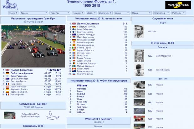 wildsoft.motorsport