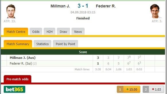 Стратегия ставок на аутсайдера в теннисе