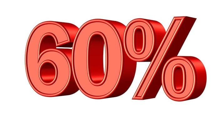 Стратегия +60 процентов