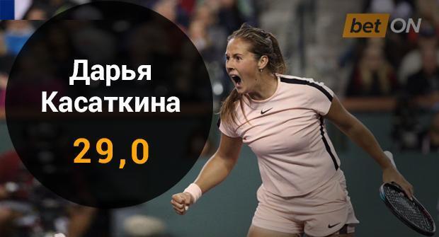 Шансы россиян на Australian Open
