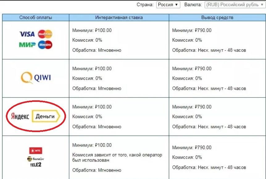Яндекс Деньги пополнение бк марафон
