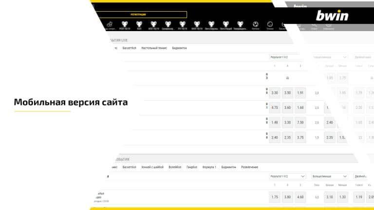 Мобильная версия Bwin ru