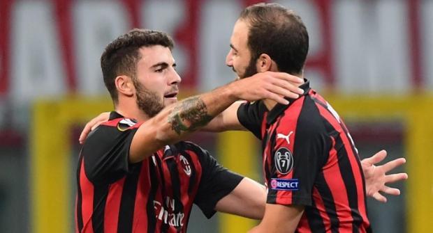 Прогноз и ставка на матч «Рома» – «Милан» 3 февраля 2019