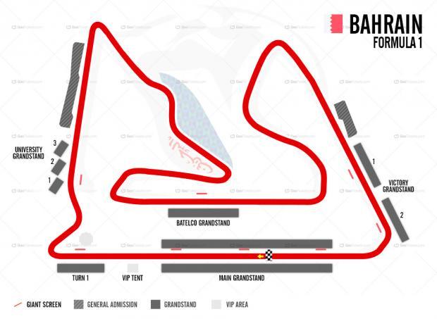 Трасса Бахрейн 2019
