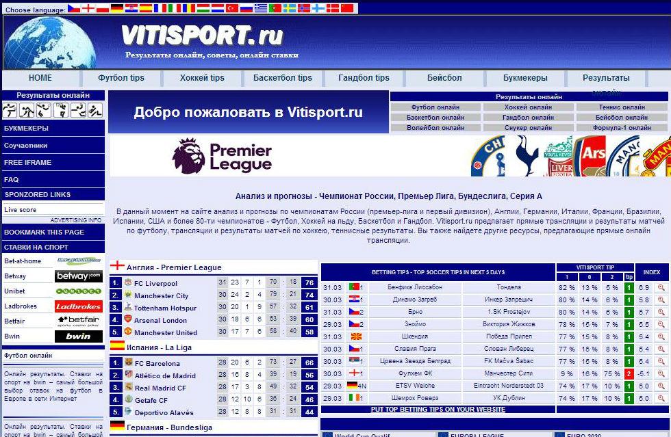 Vitisport главная страница