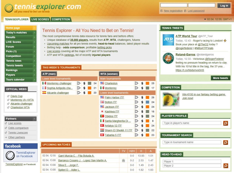 tennisexplorer главная страница