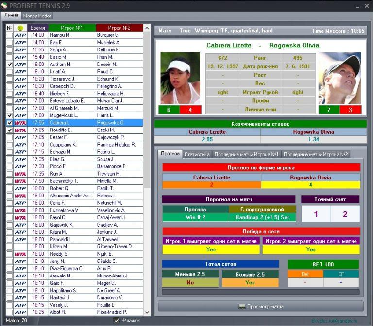 интерфейс Profibet tennis