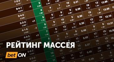 Рейтинг Массея — как использовать футбольный календарь для прибыльных ставок