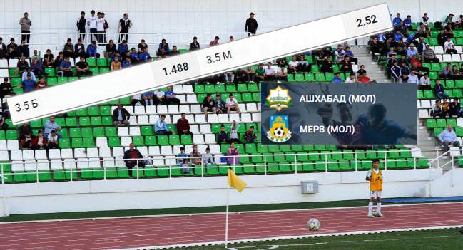 Очень подозрительный матч молодежек в Туркменистане. Сыграли 5:0, на ТБ 3,5 до матча давали 1.48